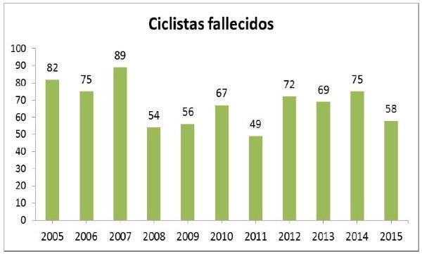 ciclistasFallecidos.jpg_1138801391